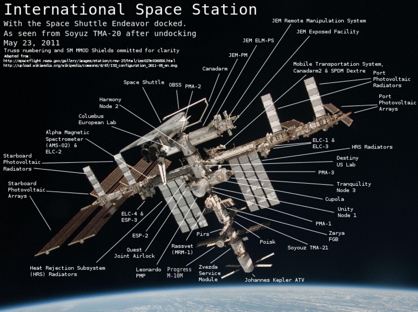 large space station mir diagram - photo #29