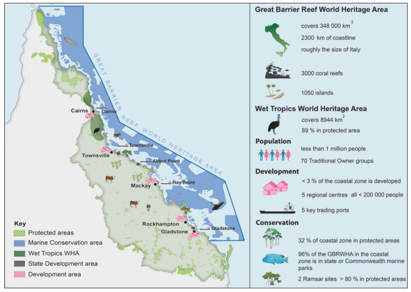 Australia courting danger with the great barrier reef thebull australia courting danger with the great barrier reef thebull gumiabroncs Images